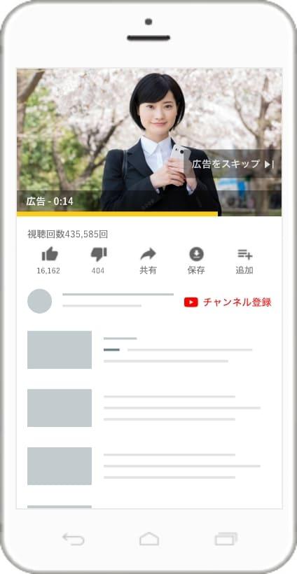 インストリーム広告の掲載イメージ