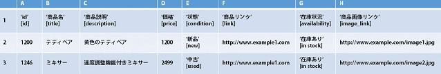 データフィードの画面