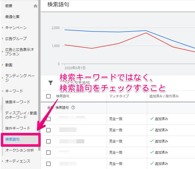 Google広告管理画面より検索語句を確認する方法