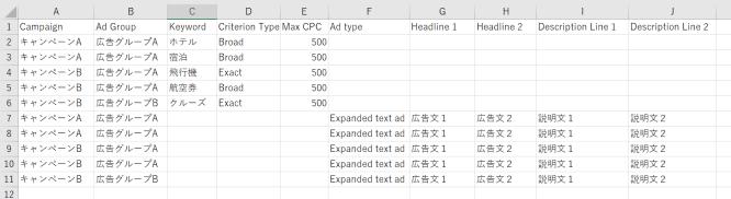 検索広告の設定方法7