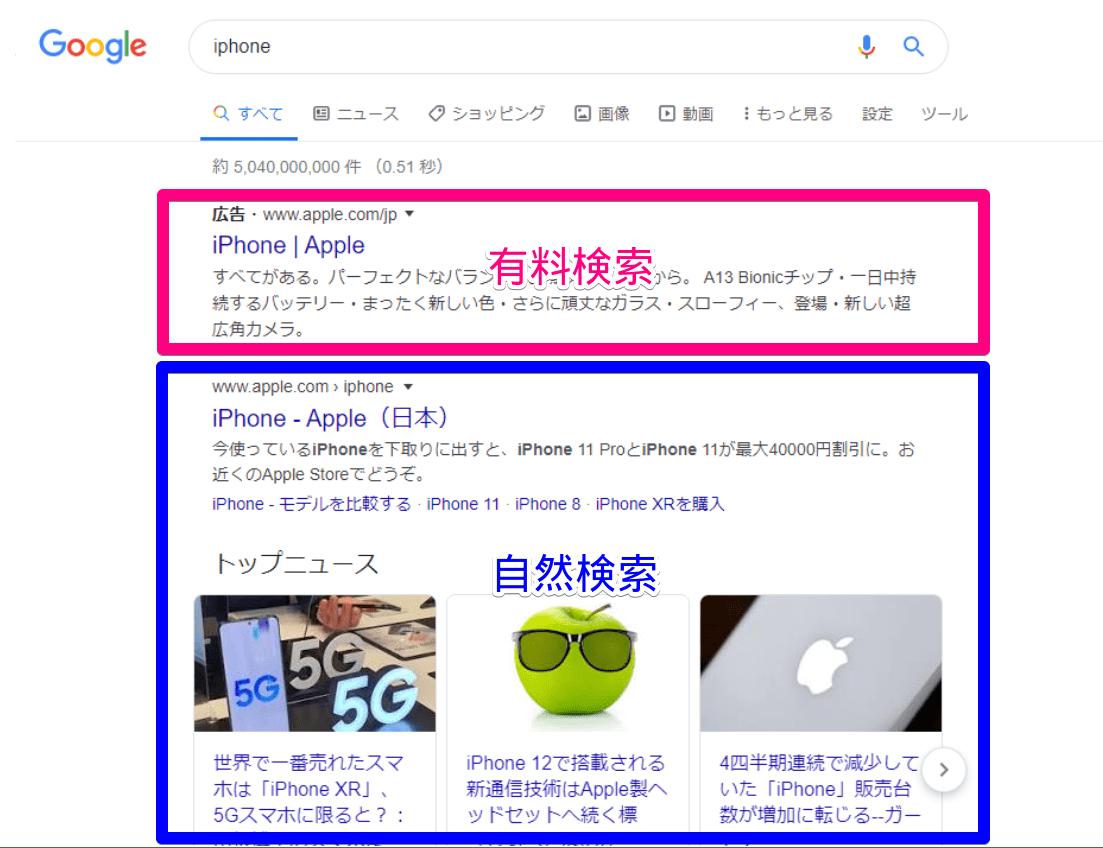 Google検索結果画面の有料検索と自然検索