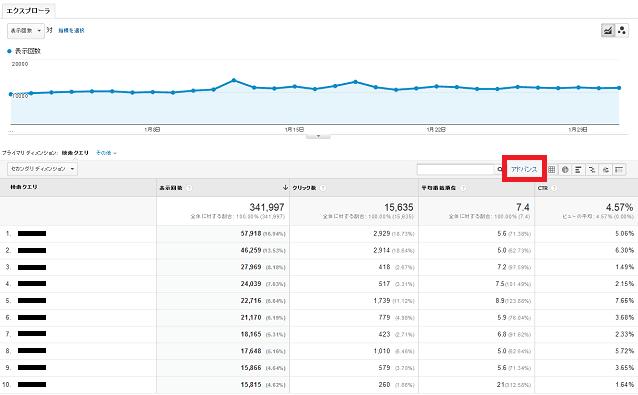 検索クエリ(Googleアナリティクス)表示例